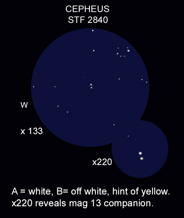 Double star STF 2840 in Cepheus sketched by Mike Wood through his OMC 200