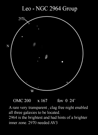 Sketch of the NGC2964 group of galaxies made by Mike Wood from Suffolk