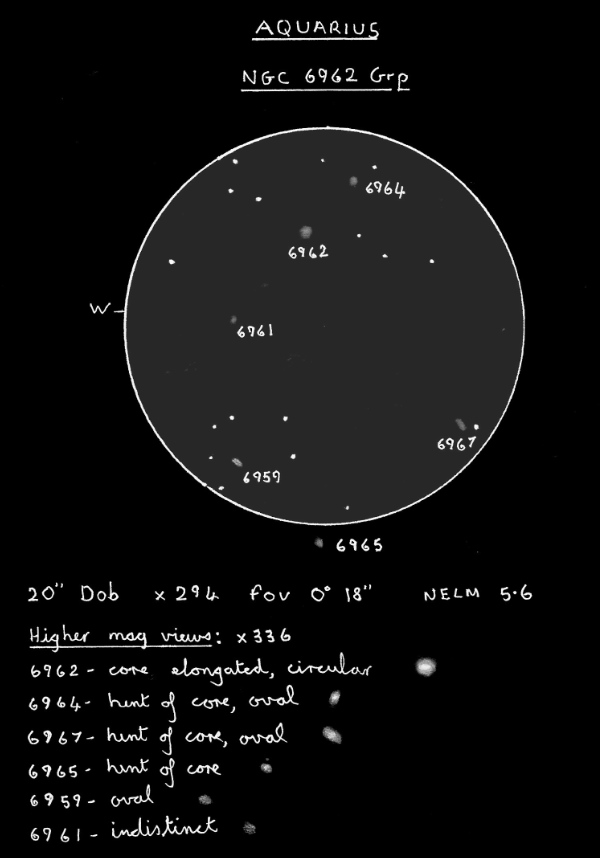 A sketch of the galaxies surrounding NGC6962 made by Mike Wood from Suffolk